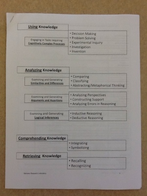 Complex Reasoning Curriculum