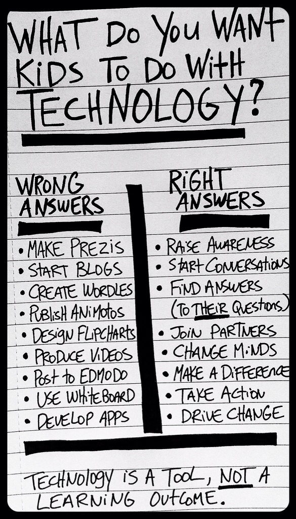 right and wrong answers to: What do you want kids to do with Technology
