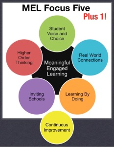 Six strategies for motivating students